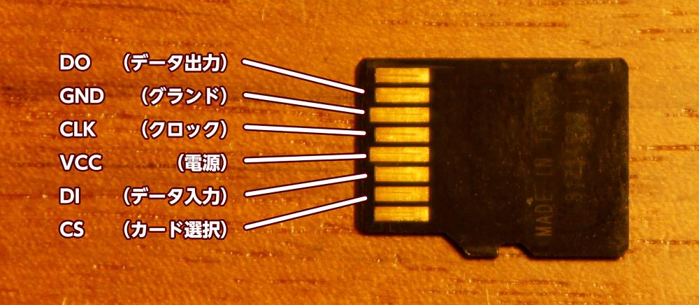 SDカードの端子(SPIモード時)