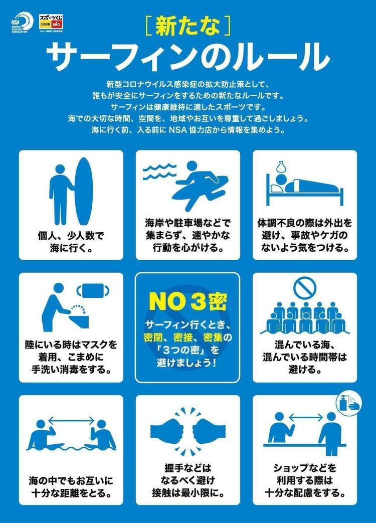 緊急事態宣言の解除を受けてNSAが『新たなサーフィンのルール』を発表