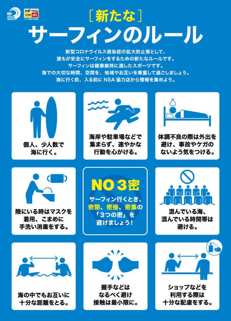 withコロナ時代「8つの新たなサーフィンルール」