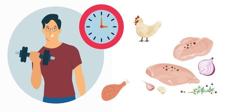 筋肉食材「鶏肉」を食べるタイミング、筋トレ前と後どちらが効果的?管理栄養士が解説