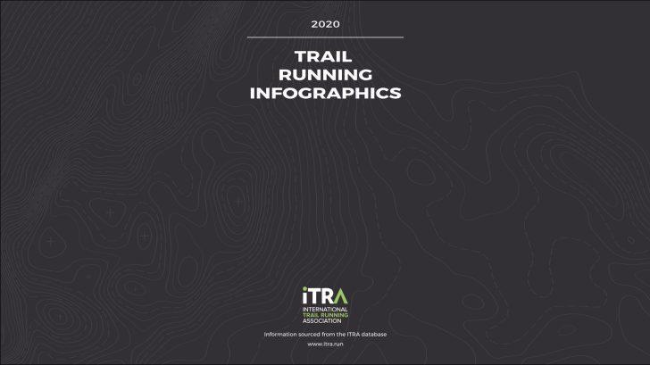 ITRAのデータでみるトレイルランニングの現在