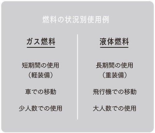 SOTO(ソト)/ストームブレイカー