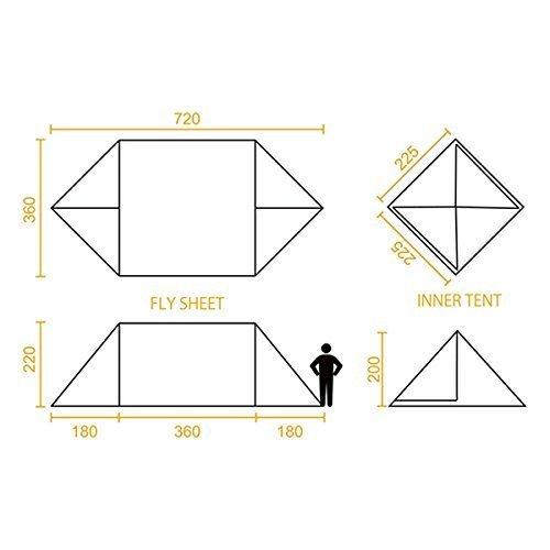tent-Mark DESIGNS(テンマクデザイン)/CIRCUS 720DX