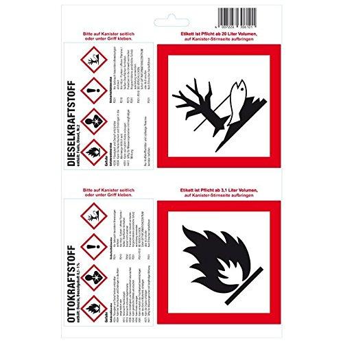 hunersdorff(ヒューナスドルフ)/Caution Label