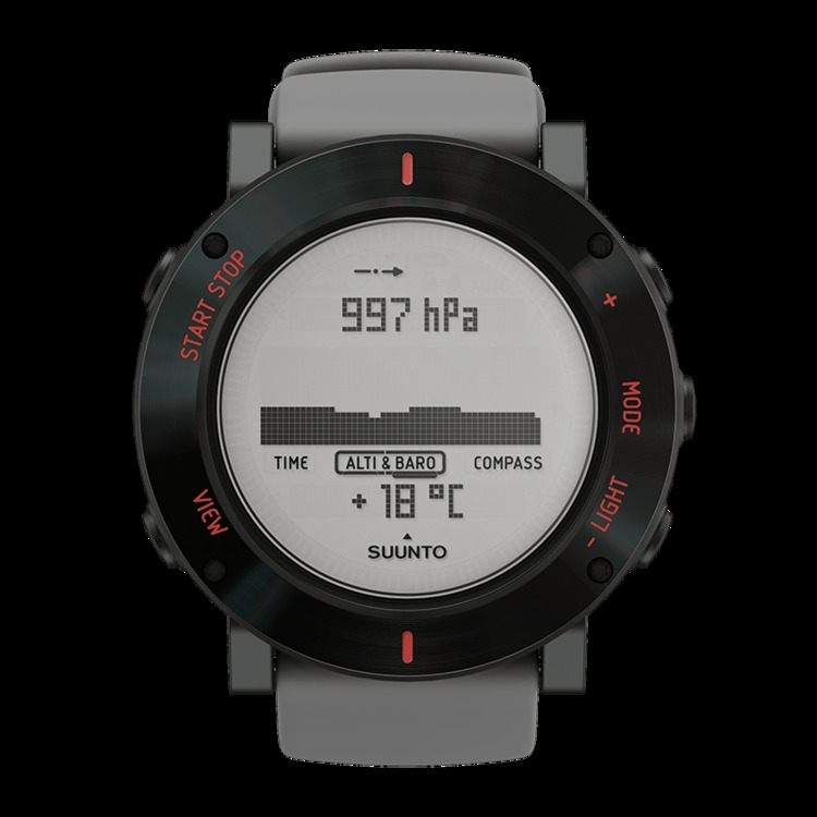 SUUNTO(スント)/SUUNTO CORE GRAY CRUSH