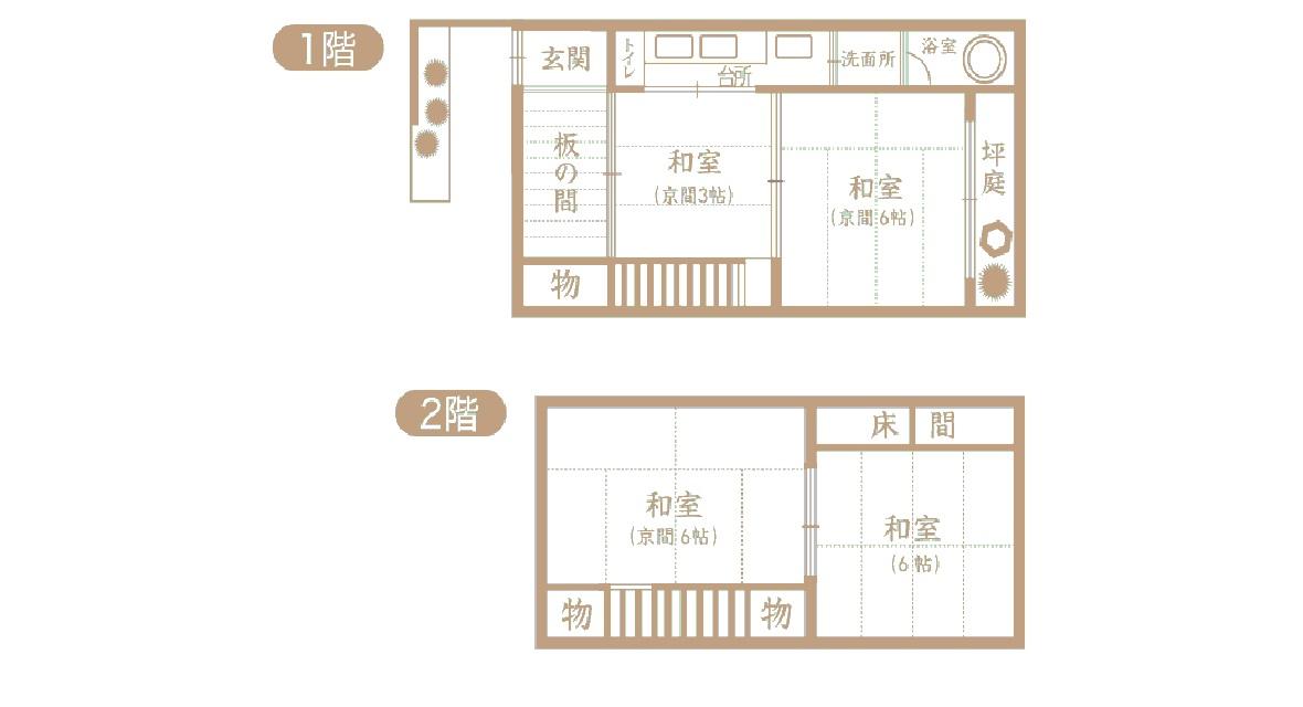 [7連泊]大宮五条邸(2階建て / 約56平米)1~3名利用プラン