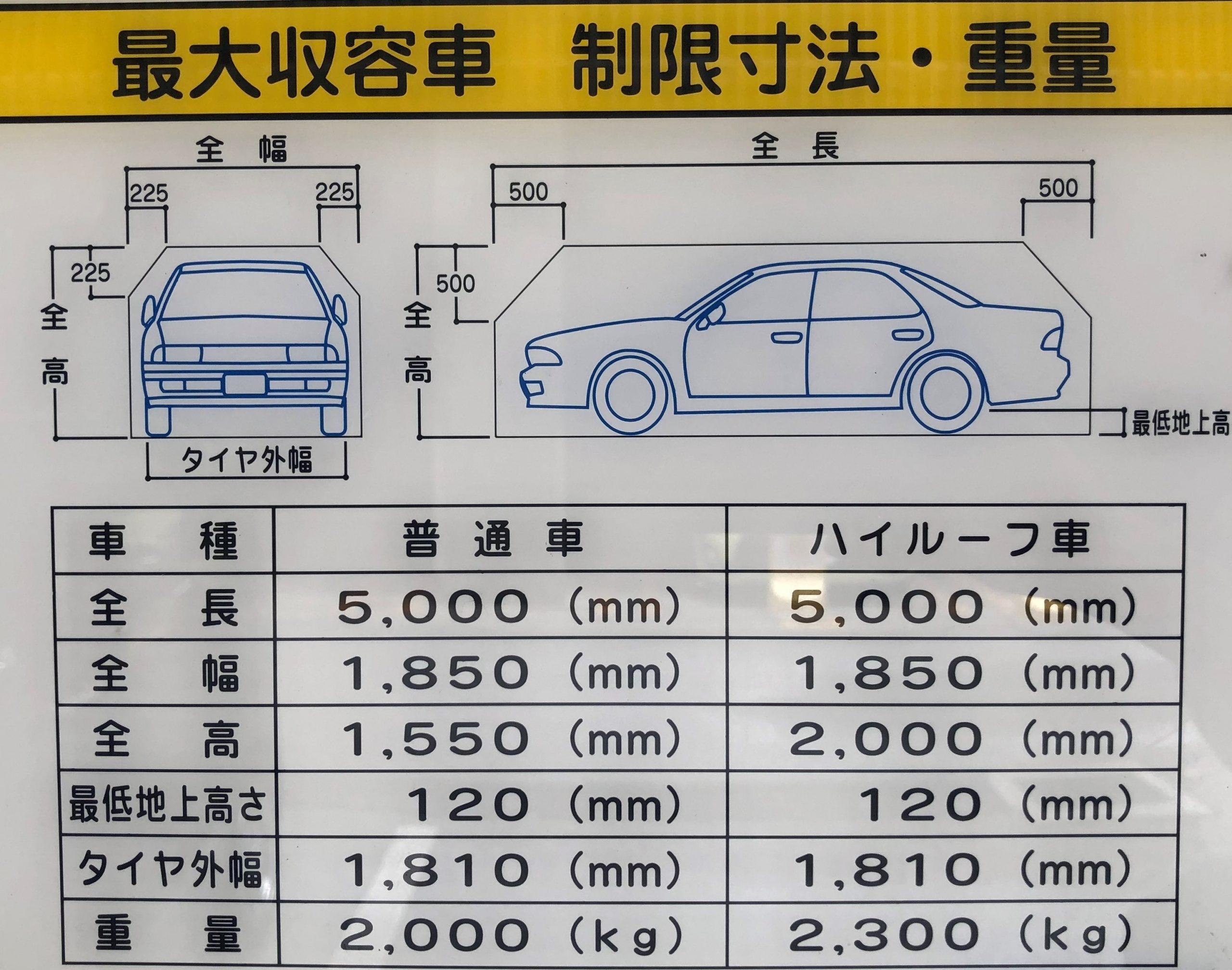 【駐車場】お車(レンタカー)でご利用の際にはご確認ください。