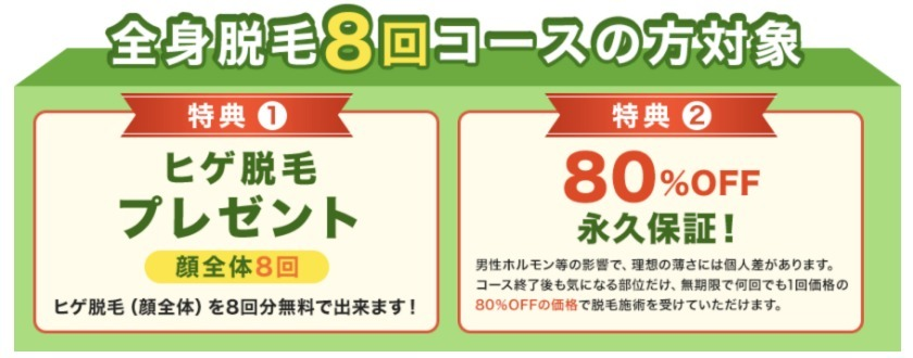 80%OFF保証