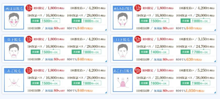 リンクス 名古屋駅前店・栄店のお得なキャンペーン
