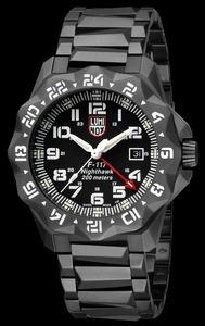 ルミノックスを愛用している芸能人・有名人26選も紹介!腕時計の価格も解説!