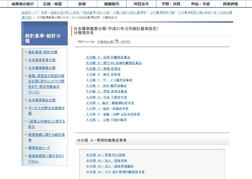 総務省ホームページ「日本標準職業分類(平成21年12月統計基準設定)分類項目」記載ページより