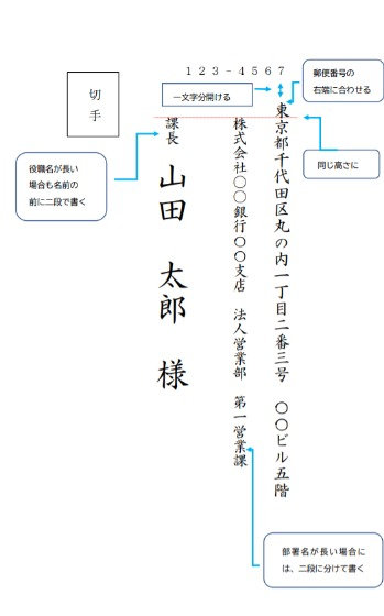 宛名 書き方 封書 【手紙・ハガキ】宛名、敬称の書き方(様、御中など)