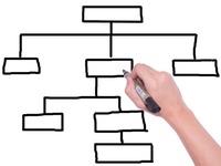 スキルマップとは?目的と活用するメリット・デメリットを解説