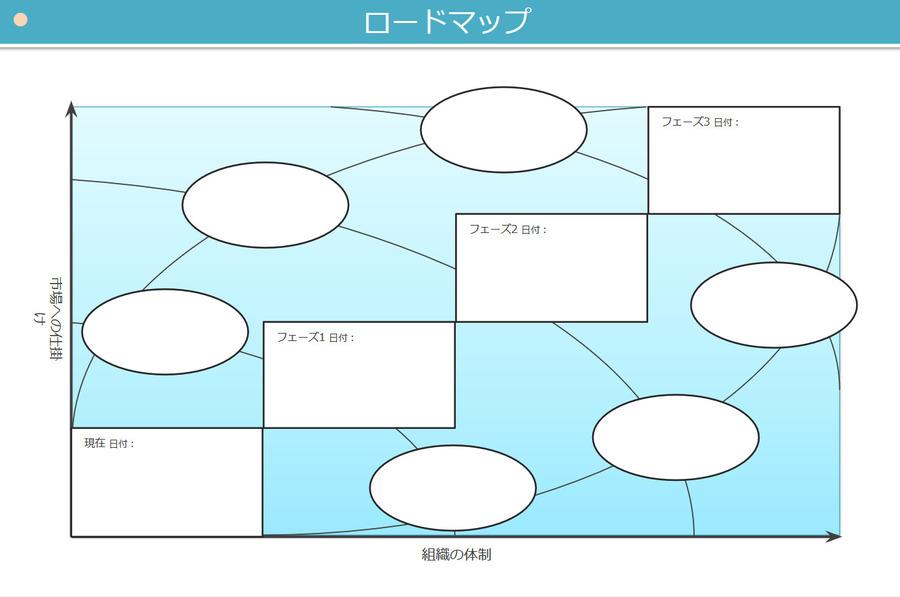 ロードマップを簡単に作成できる!無料のテンプレート5選