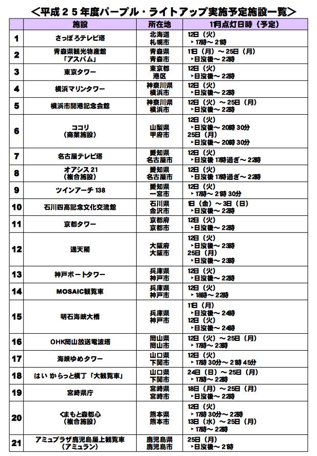 スクリーンショット 2013-11-10 20.36.16
