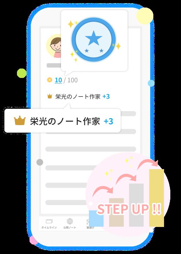 Badge & Status feature on display