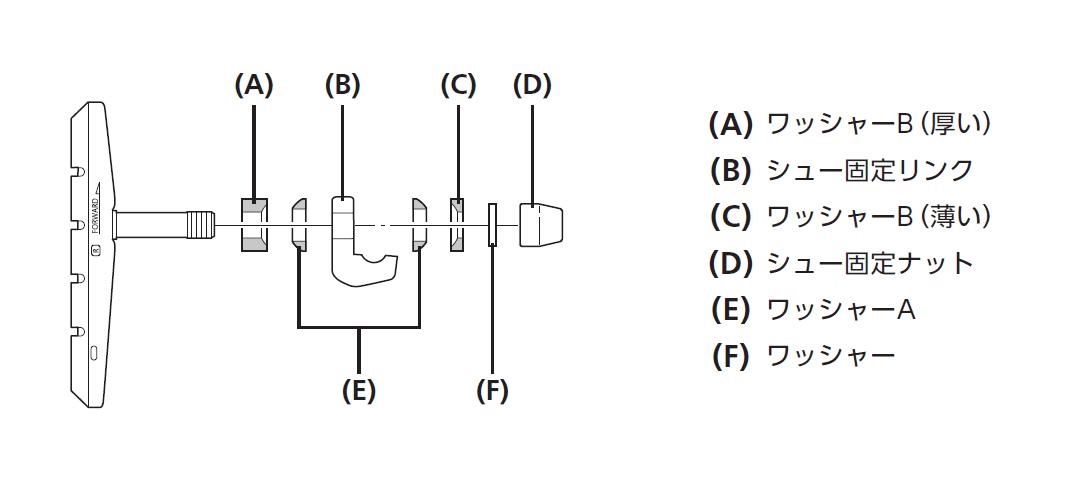 ブレーキシュー ワッシャー ボルト 順番 交換方法