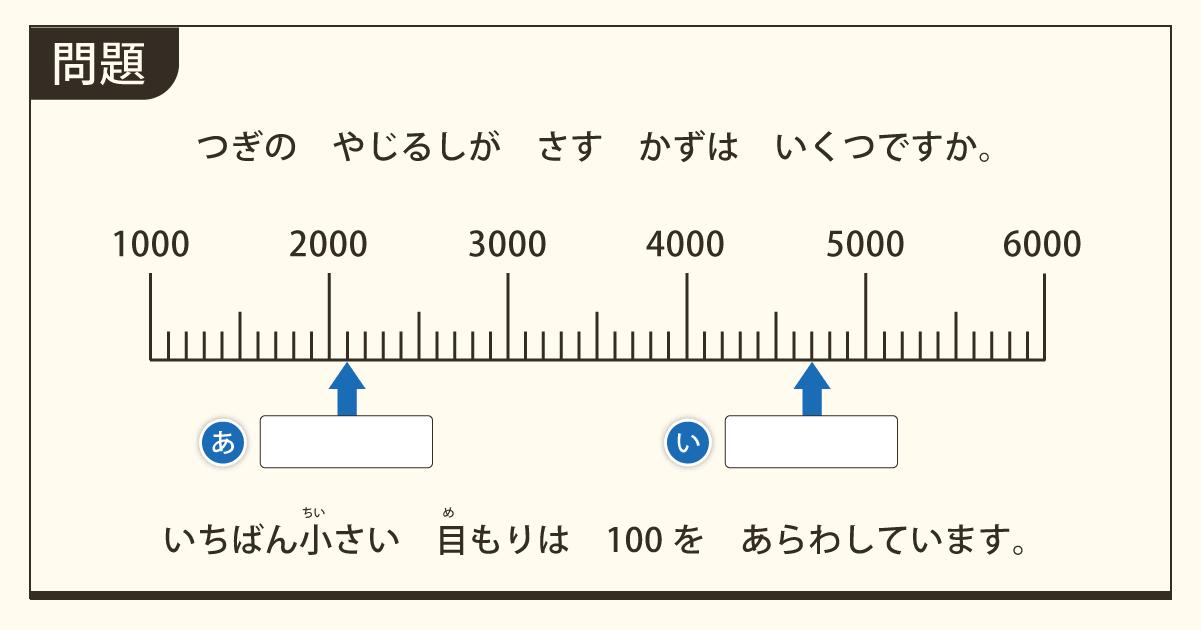 今木智隆先生インタビュー_多くの子どもが苦手な算数の単元04