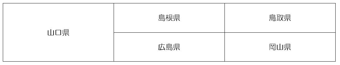 山口県、島根県、広島県、鳥取県、岡山と書かれた簡単な地図