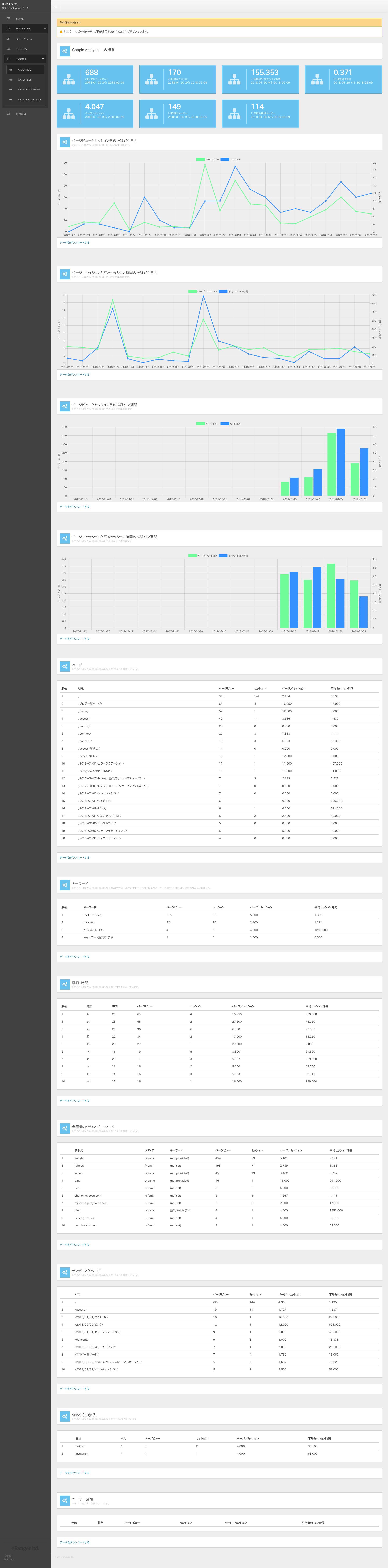 オクトパス・サポート Google Analytics イー・レンジャー株式会社