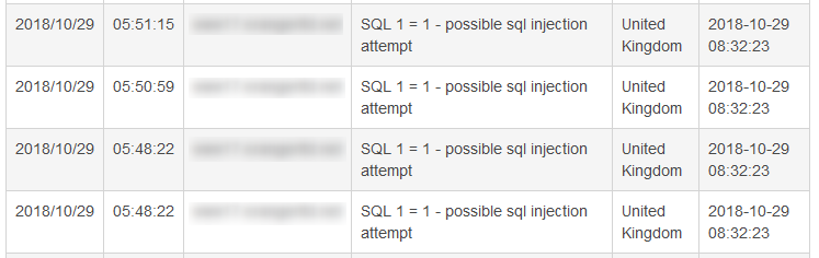 ウェブサイトへの攻撃 SQLインジェクション イー・レンジャー株式会社