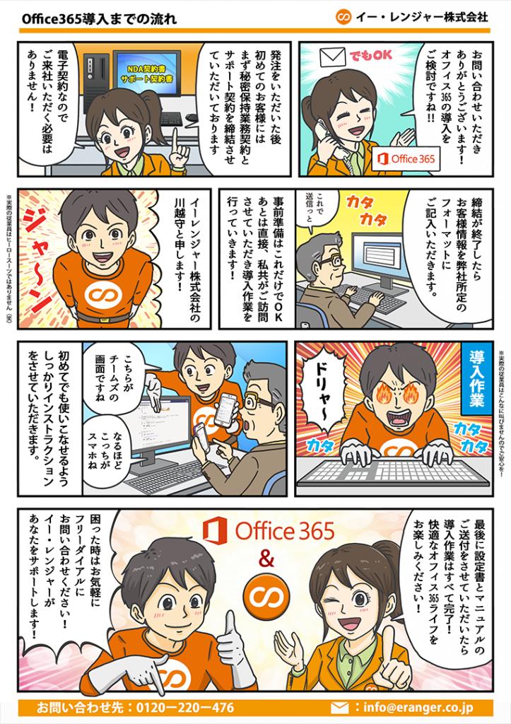 office365導入までの手続き