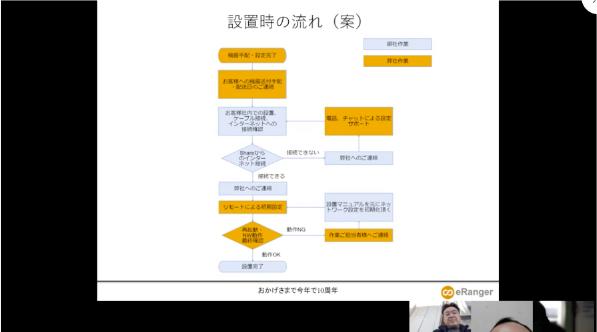 マイクロソフトチームズの画面イメージ