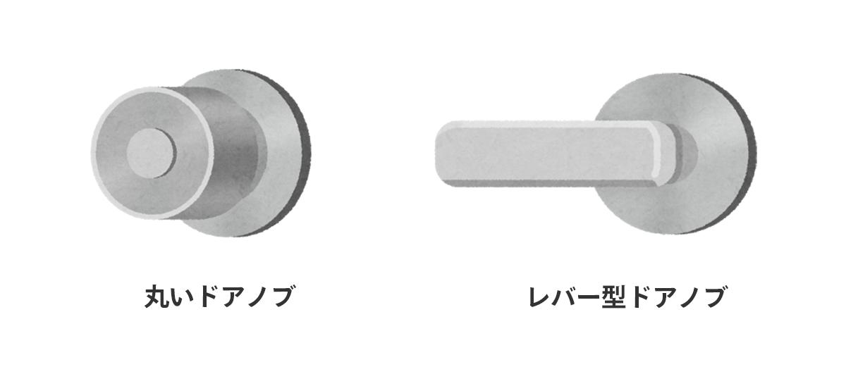 左には丸いドアノブのイラスト、右にはレバー型のドアノブのイラストがあります。