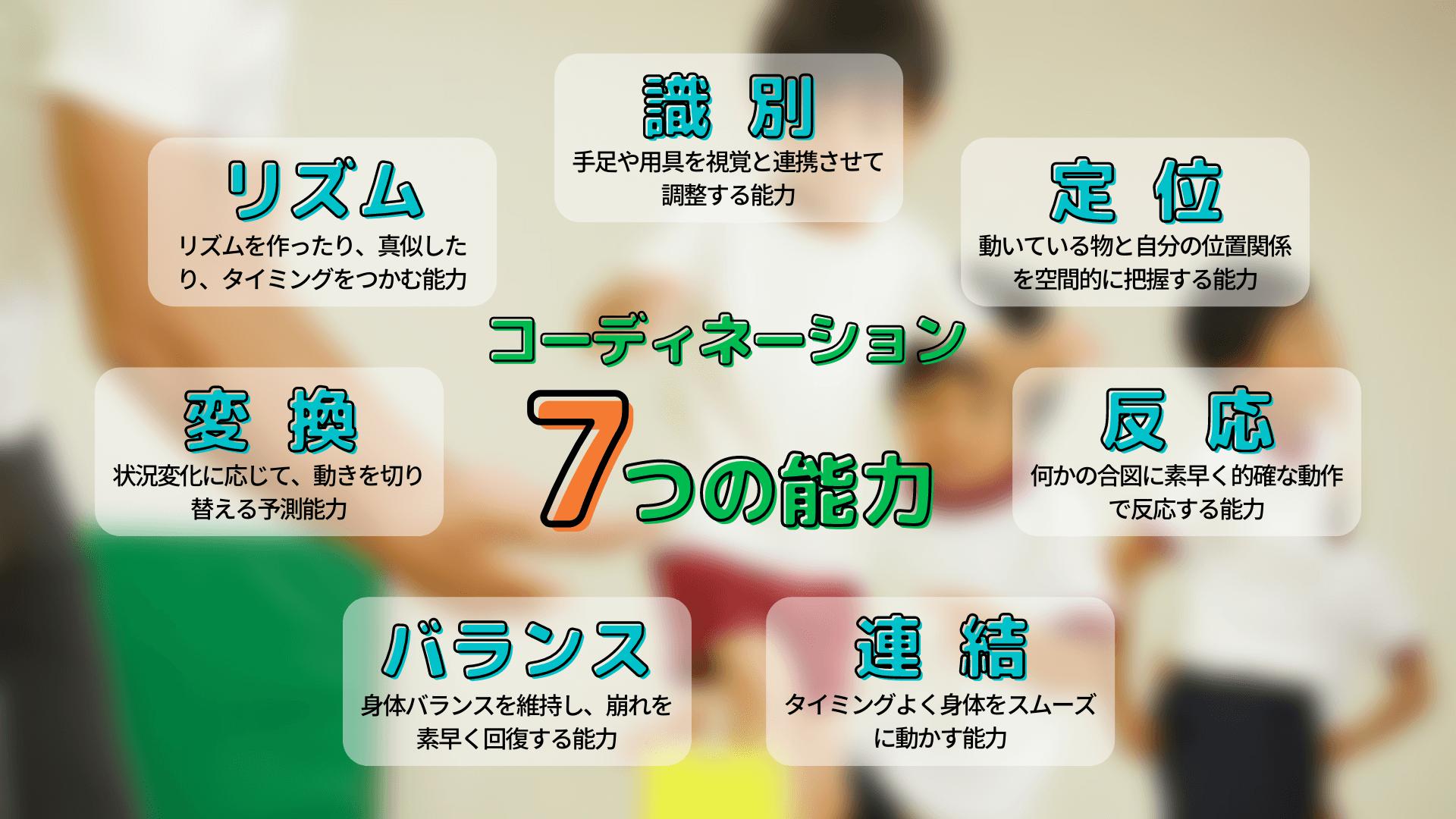 """コーディネーション7つの能力"""""""""""