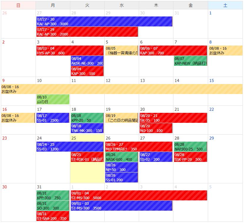 Listaの納品スケジュール機能。カレンダー上に製品の納期を表示していきます。
