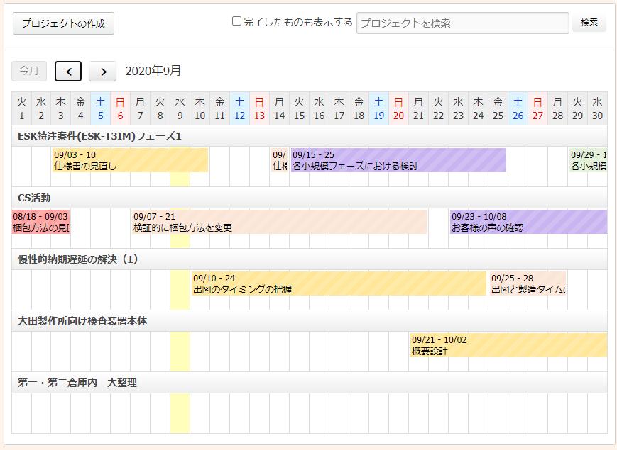 テーマ・課題進捗管理の一覧画面