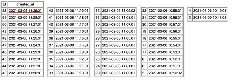 11:30:00 バックトラック後のデータ