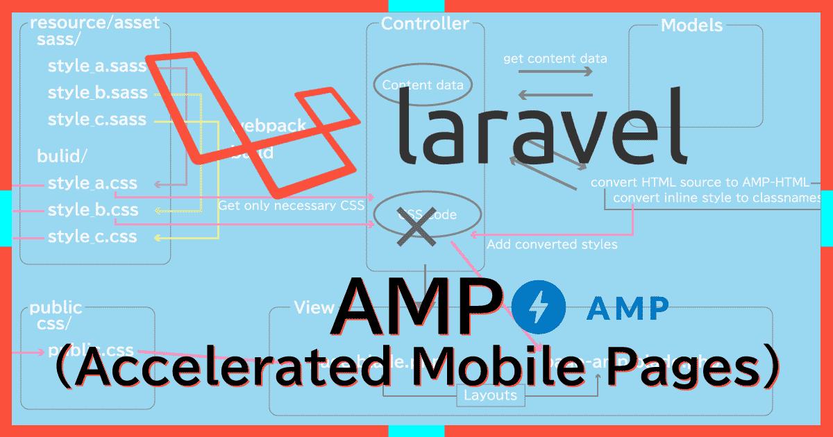 LaravelでAMPページを作成するベストプラクティス