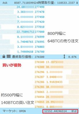 ウォーレン・バフェットがビットコインに手を出さない3つの理由 | Forbes JAPAN(フォーブス ジャパン)