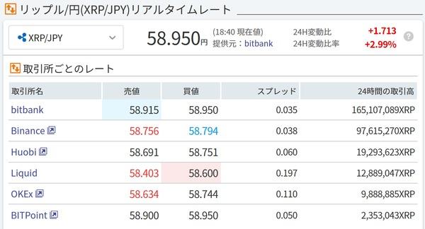 リップル円