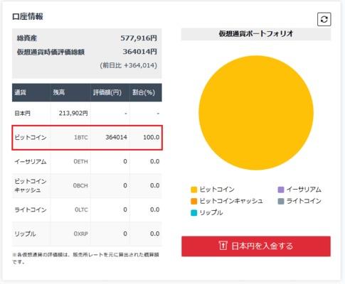ビットコイン保有量の上位アドレスが、保有量を過去2ヶ月間で15万BTC増加させる 仮想通貨ニュースと速報-コイン東京(cointokyo)