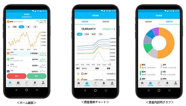 BITPointスマホアプリ