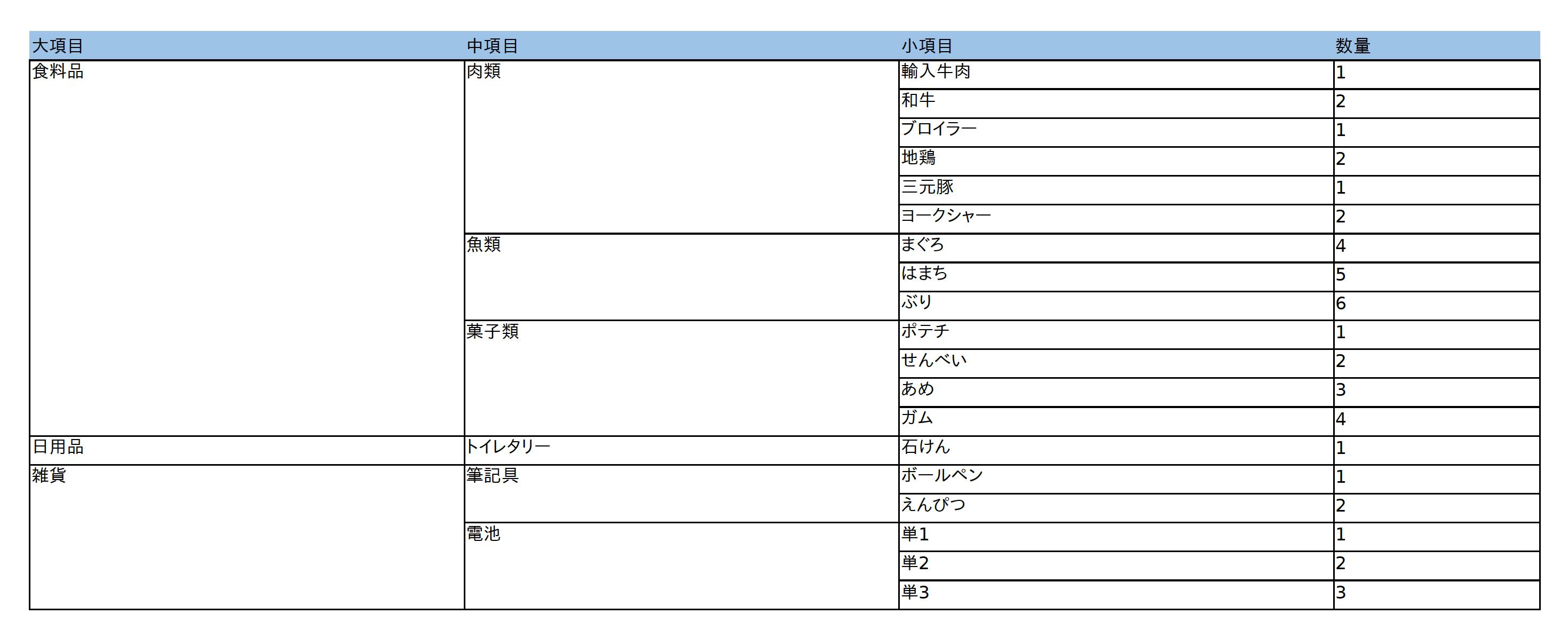 https://s3.ap-northeast-1.amazonaws.com/site.docurain.jp/blog/2020/11/スクリーンショット-2020-11-04-11.44.37.png