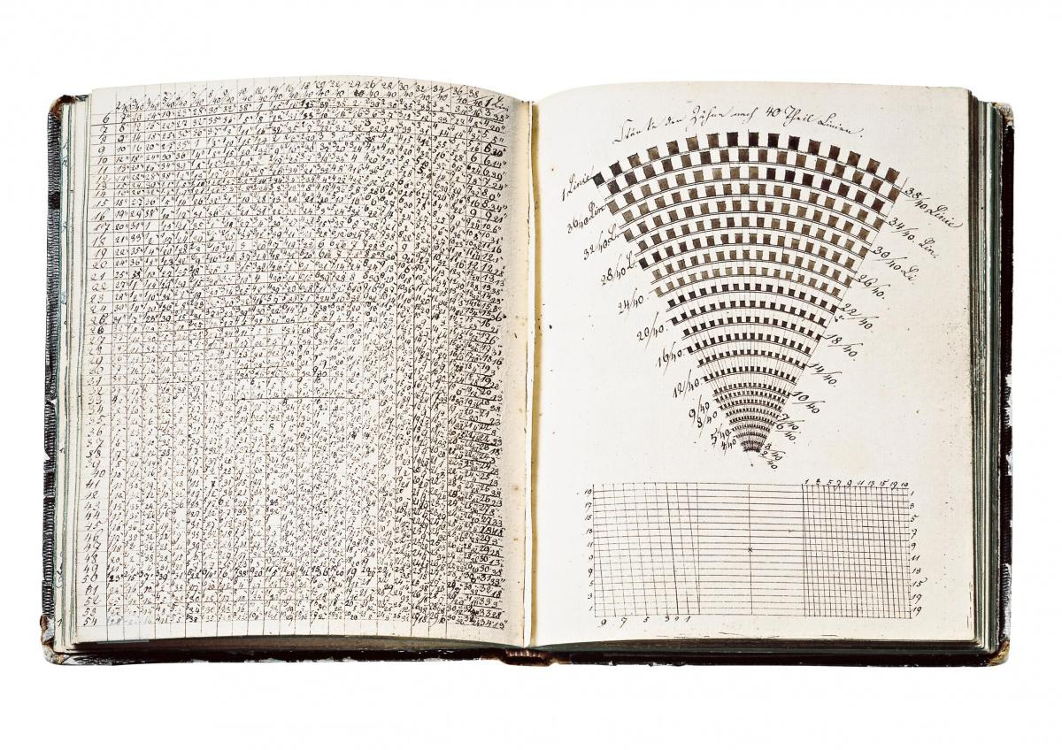 19世紀からの伝統を継ぐ、A.ランゲ&ゾーネの魅惑のコレクション