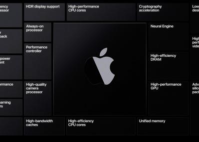 Appleの自社製プロセッサ搭載がなぜ重要なニュースなのか、ITジャーナリスト林信行が解説する。