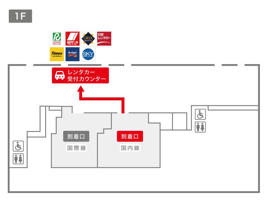 高松空港レンタカー受付カウンター案内図