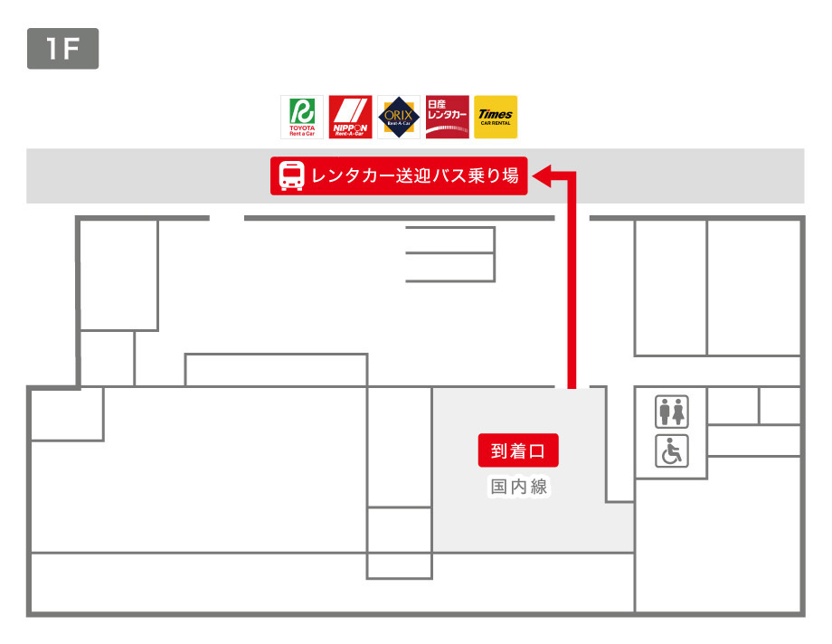 庄内空港レンタカー送迎バス乗り場案内図