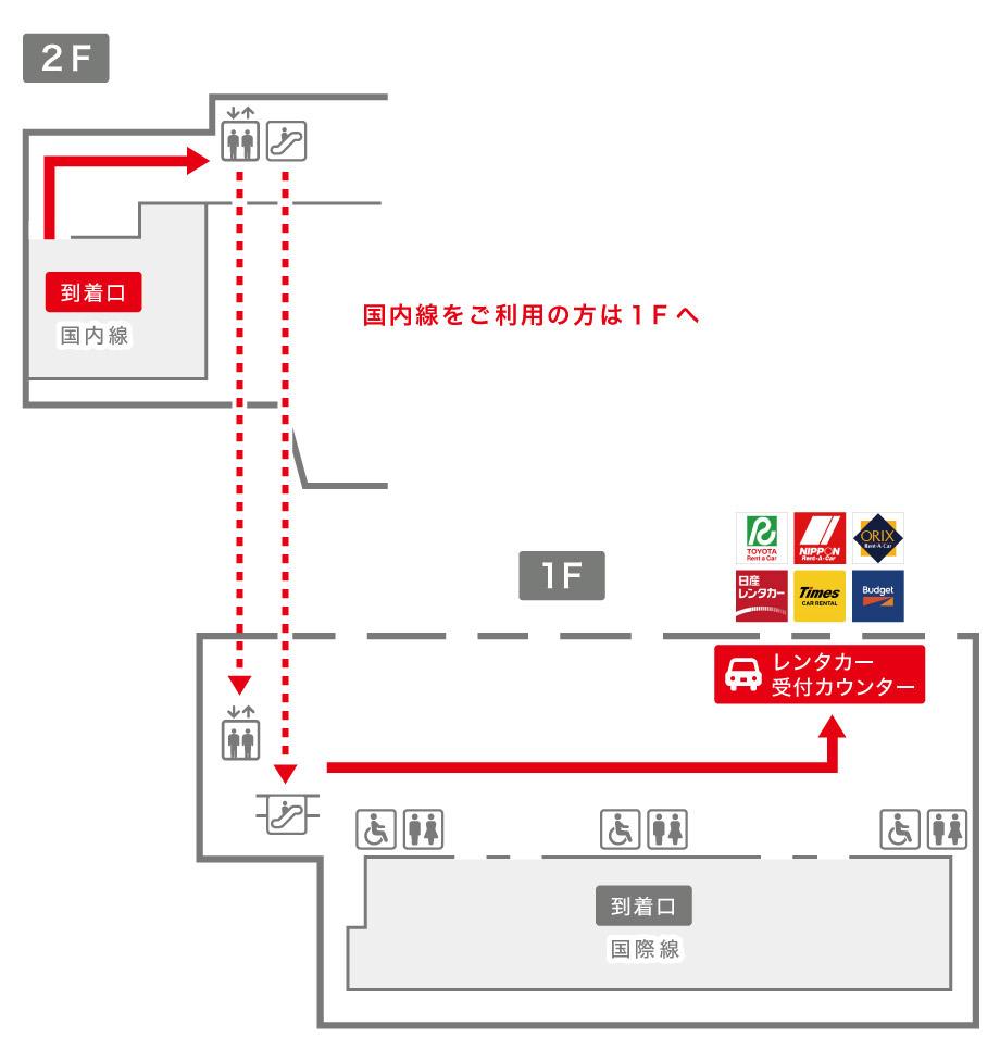 成田空港第二ターミナルレンタカー受付カウンター案内図