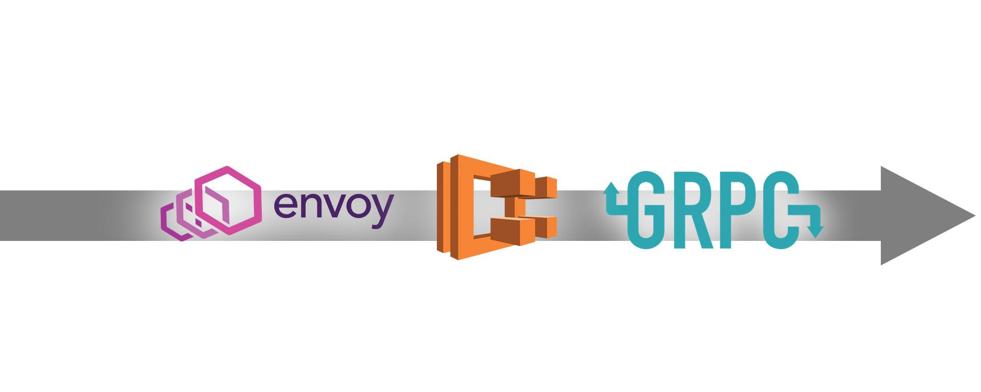 EnvoyとAmazon ECS Service Discoveryを利用したgRPCの負荷分散