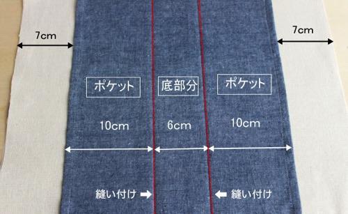 表布と内布にポケットを縫いつける│バッグインバッグの作り方