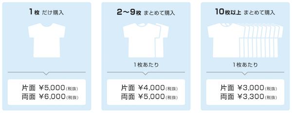 フルグラ価格表