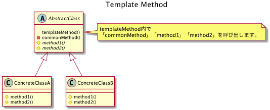 601-desgin-pattern-with-uml-template.png