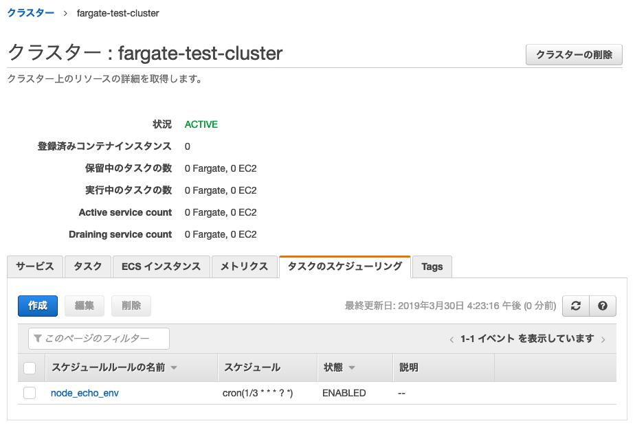 643-aws-fargate-cloudwatch_task_schedule7.png