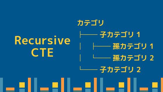Recursive CTEで多階層カテゴリのレコードを取得