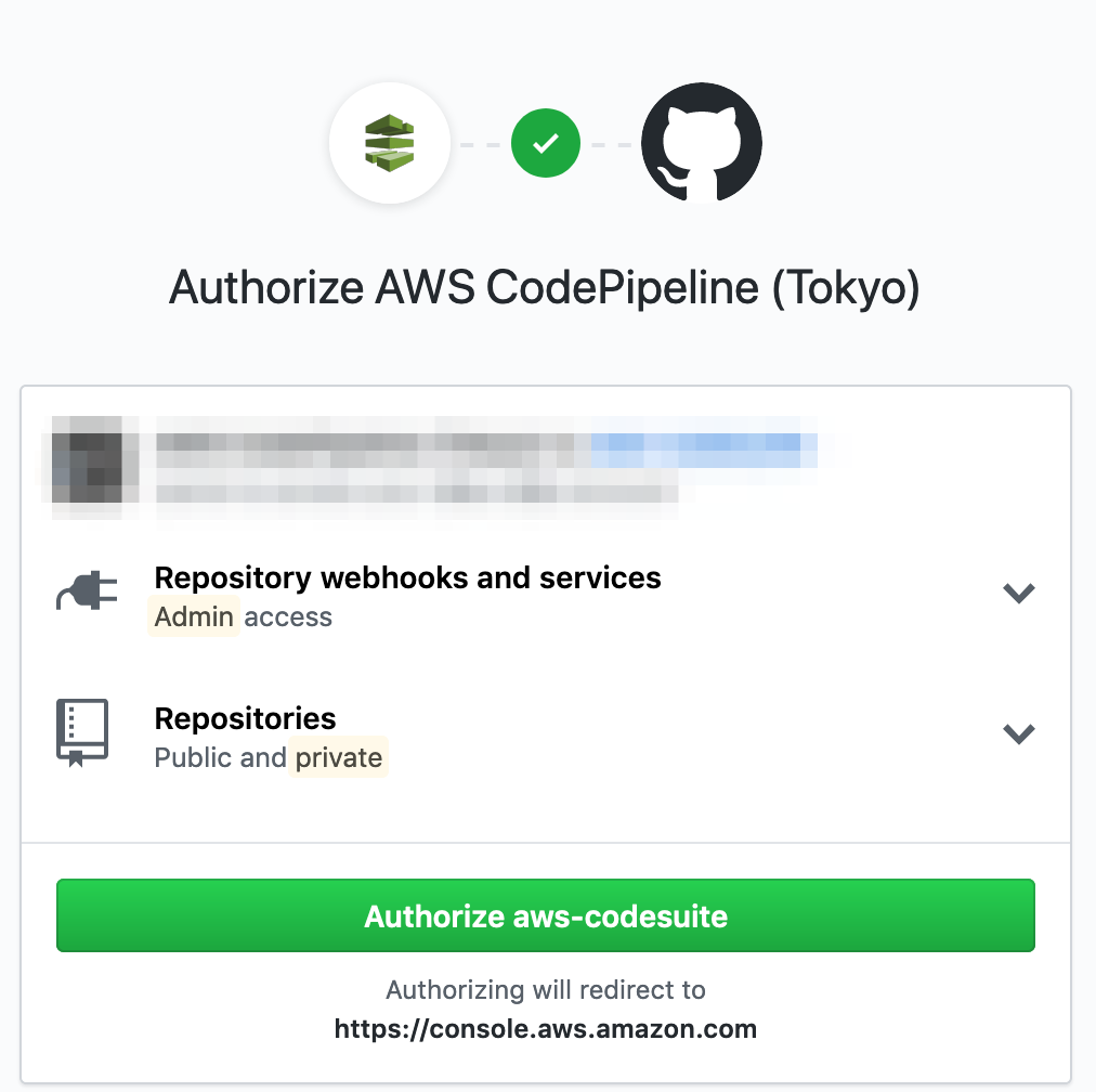 660-aws-codepipeline_4_code.png